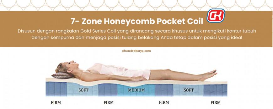 7-Zone Honeycomb Pocket Coil